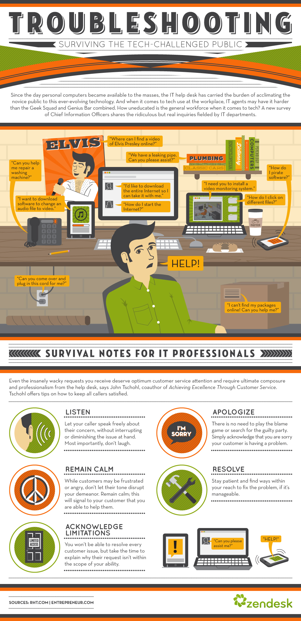 Surviving the tech-challenged public infographic