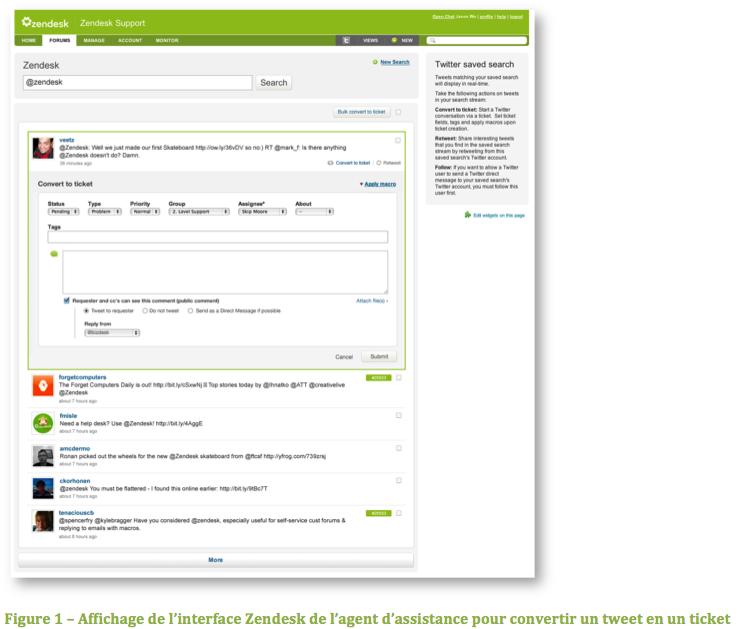 Affichage de l'interface Zendesk